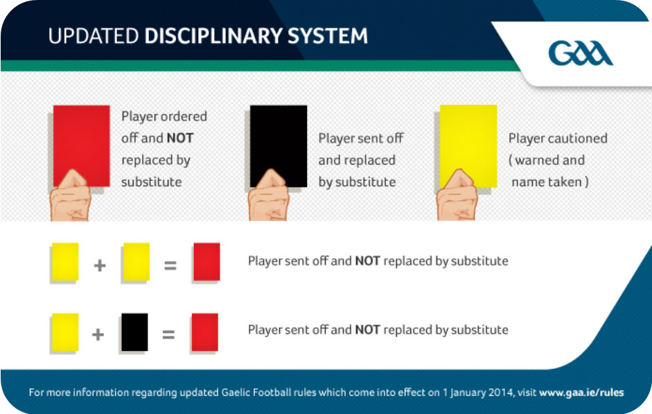 Gaelic Football Rule Changes 2014