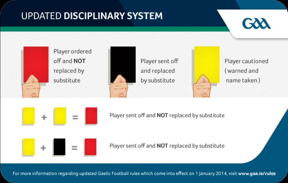 Gaelic Football Rule Changes 2014