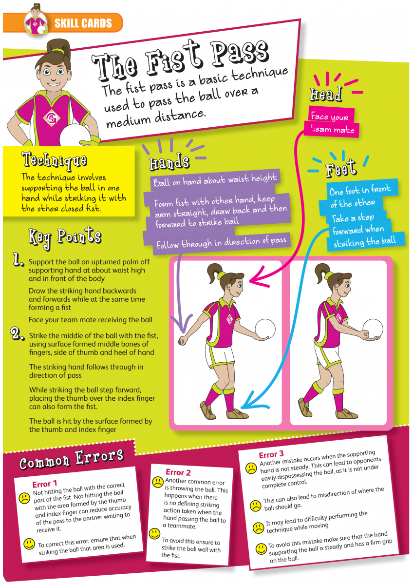 LGFA Skill Cards | GAA DOES